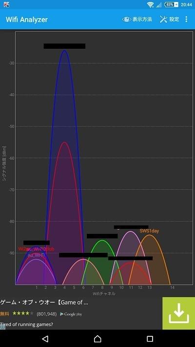 電波 強度 目安 Wifi